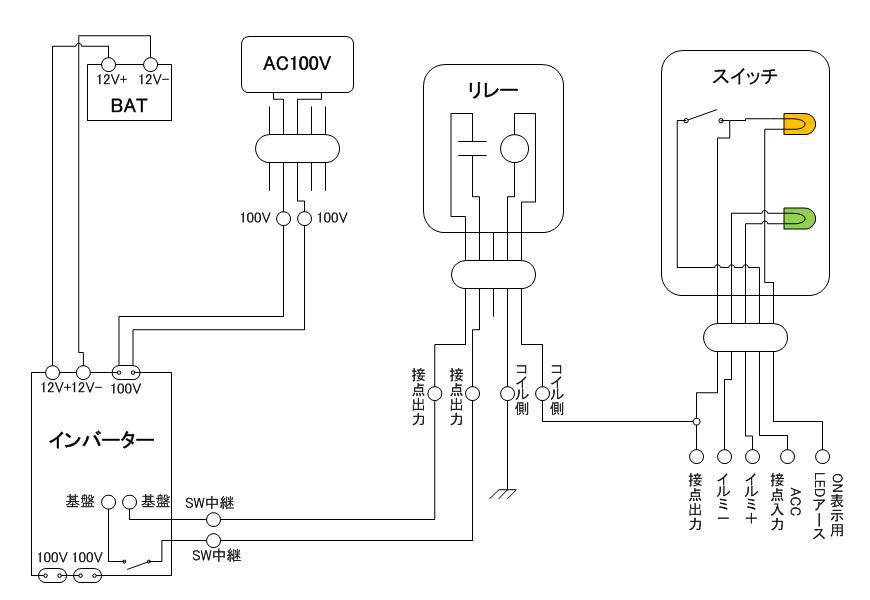 車内に100Vコンセント設置【設計とスイッチ取付】設計図