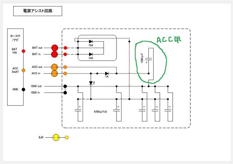 カーステの電源対策。 【コンデンサー追加】 回路図